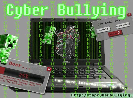 Bullying και ηλεκτρονικο bullying